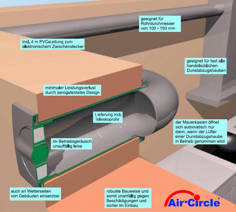 Air circler aeroboy mauerkasten fur passivhaus 150 er ebay for Anschluss abluft dunstabzugshaube